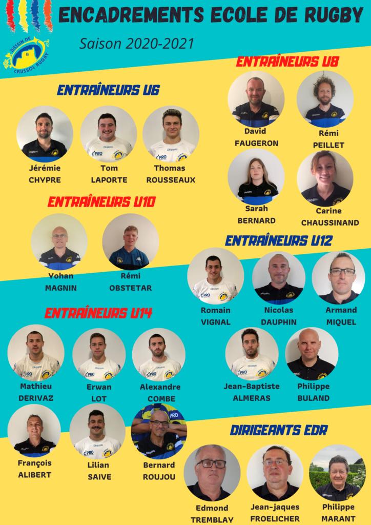 Staff Ecole de Rugby BCR